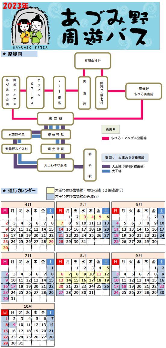 あづみ野周遊バス・路線図